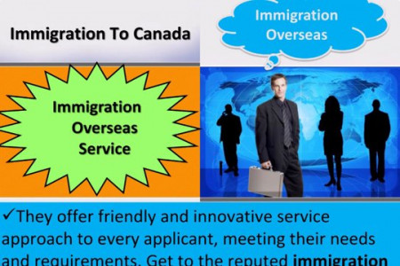 Plan your future with Immigration Overseas Infographic