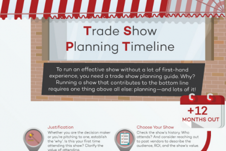 Plan Your Next Trade Show Infographic
