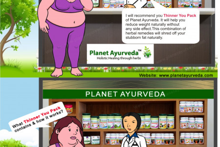 Planet Ayurveda - Health supplement Infographic