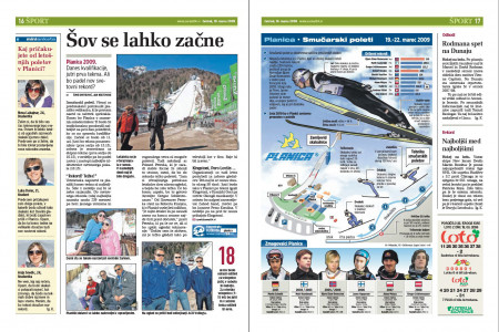 Planica sky flying Infographic