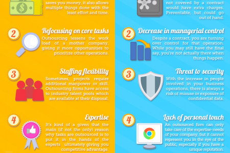 Planning of Outsourcing by Ruby Sourcing Infographic