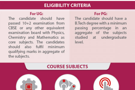 Planning to Pursue a Career in Automation and Robotics ? Infographic