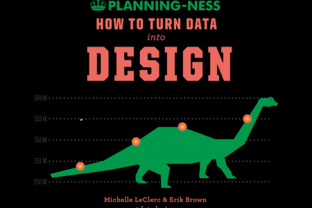 Planning-ness 2013: How to Turn Data into Design Infographic
