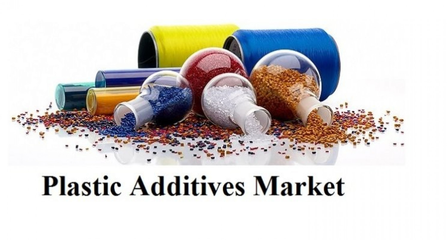 Plastic Additives Market  Share, Globe Key Updates, Demand, Size and Industry Forecast to 2027 Infographic