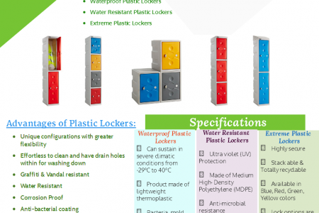 Plastic Storage Lockers - A Revolution In The Storage System Infographic