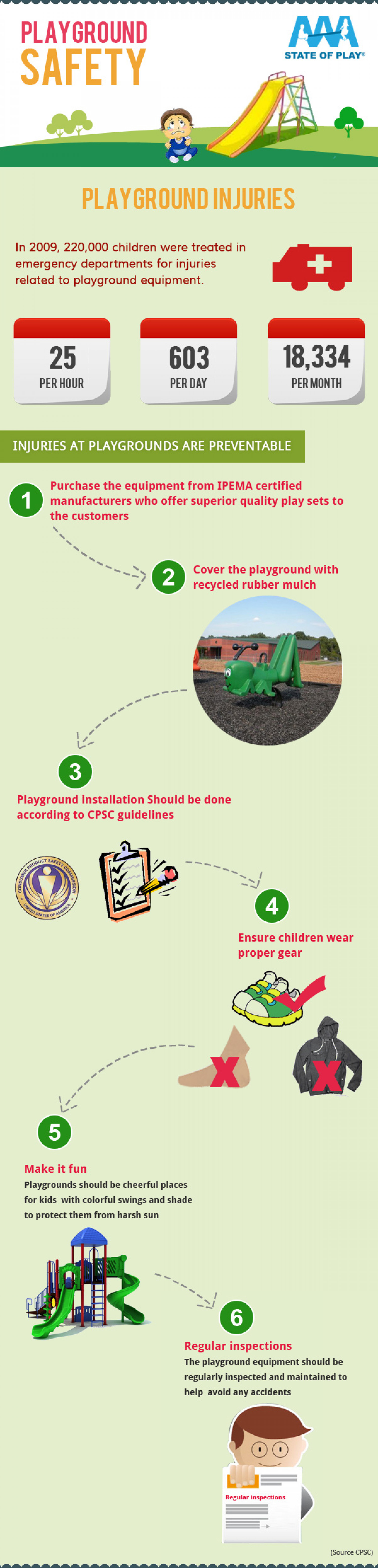 Playground Safety for Children Infographic