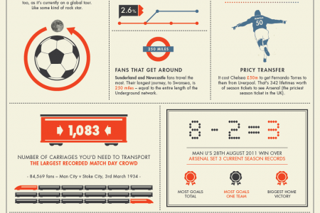 Playing Away Infographic