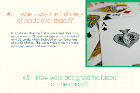 Playing Card Facts Infographic