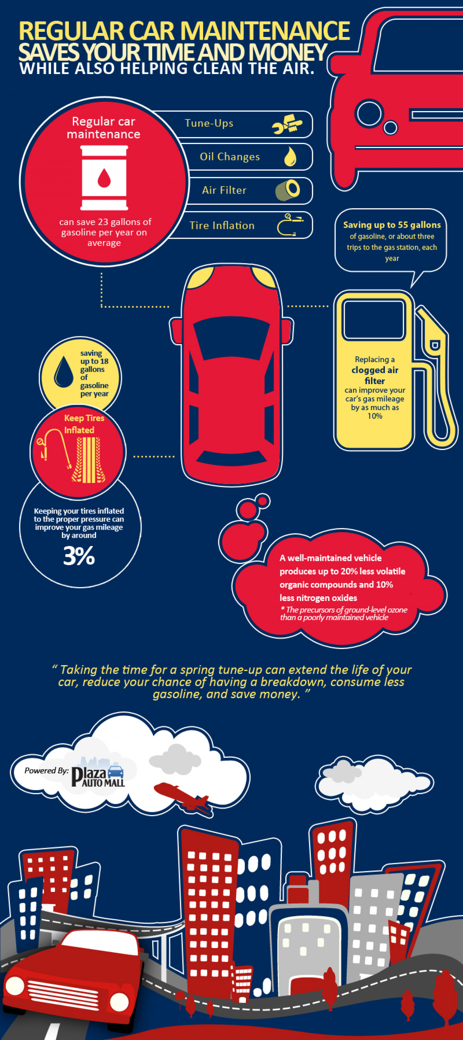 Plaza Auto Mall: Save Time and Money Infographic