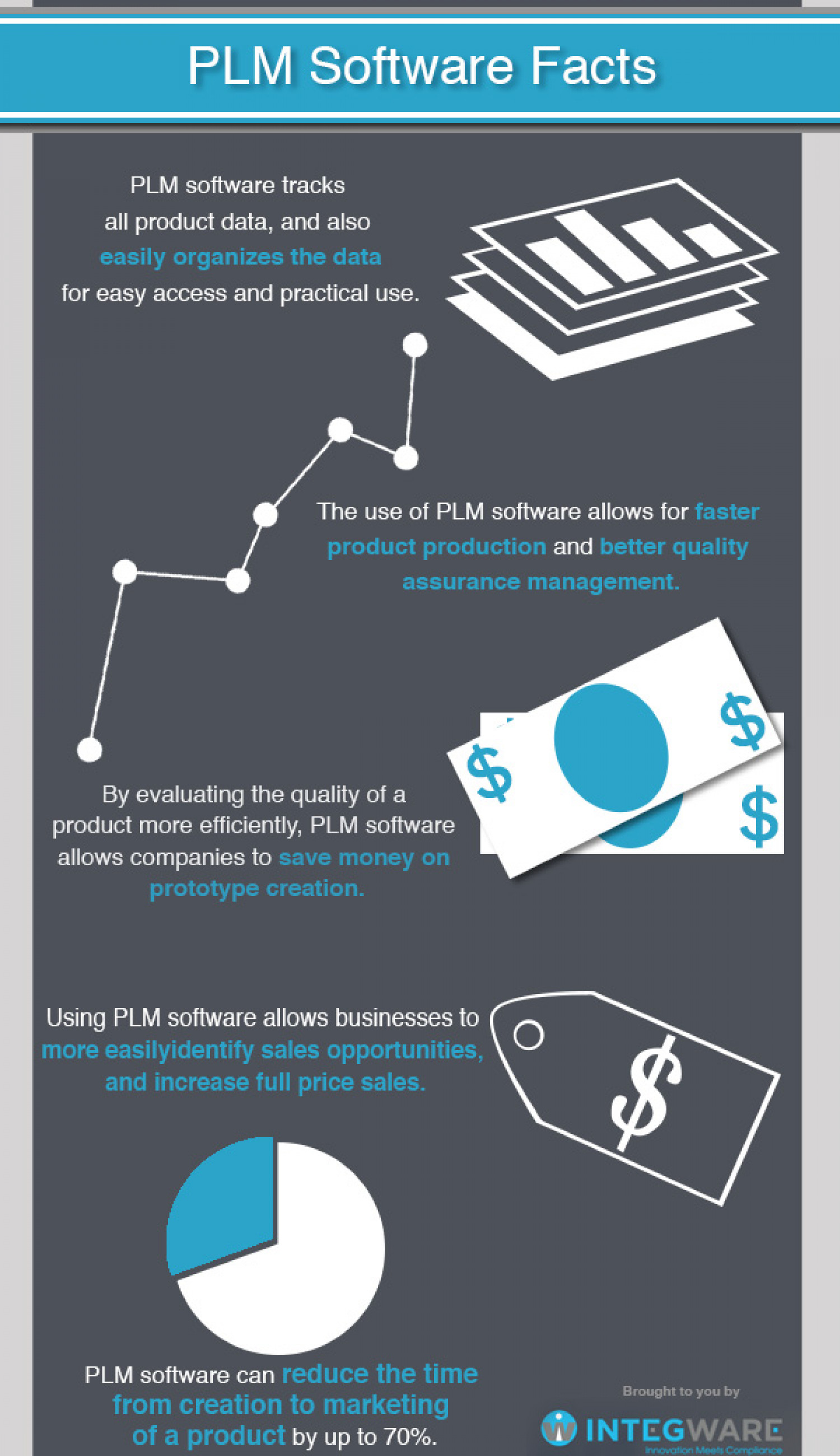 PLM Software Facts Infographic