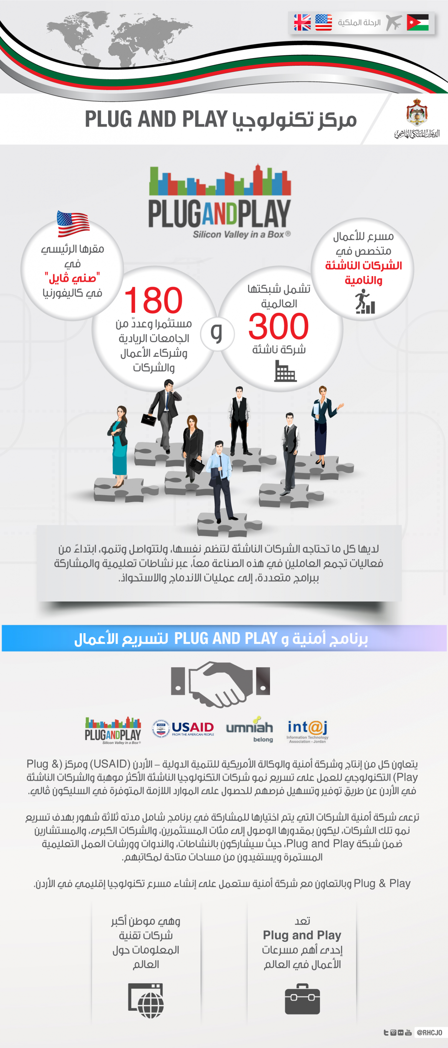 Plug and Play مركز تكنولوجيا Infographic