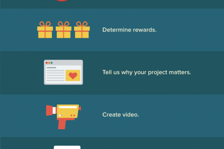 Plum Alley Crowdfunding: Create a Project Infographic