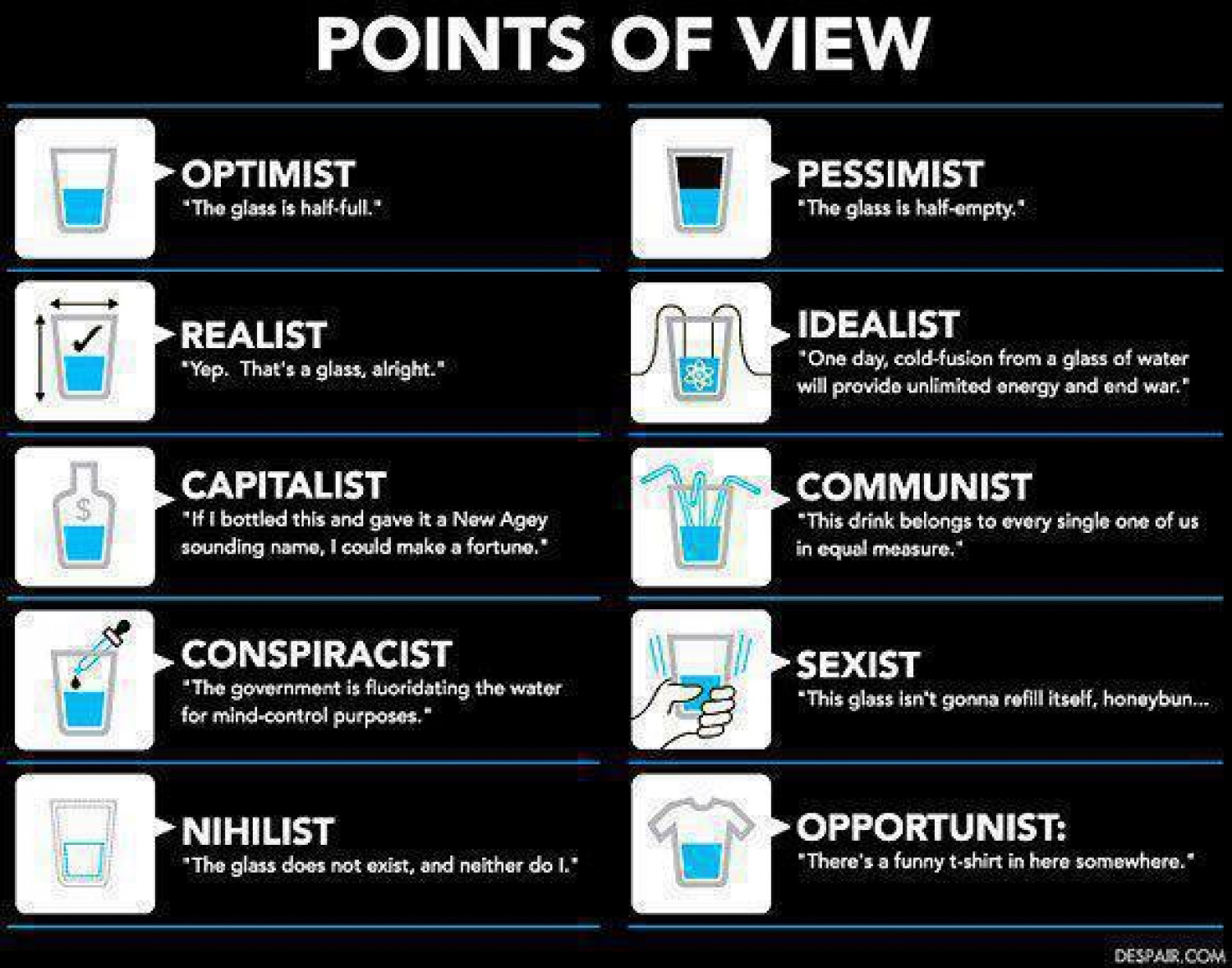 Points of View Infographic