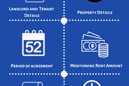 Points To Consider Before Signing An Online Rent Agreement Infographic
