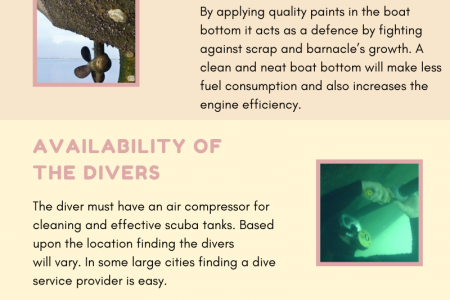 Points to remember before choosing a dive service company for boat maintenance Infographic