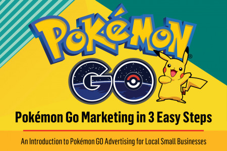 Pokemon Go Marketing in 3 Easy Steps  Infographic