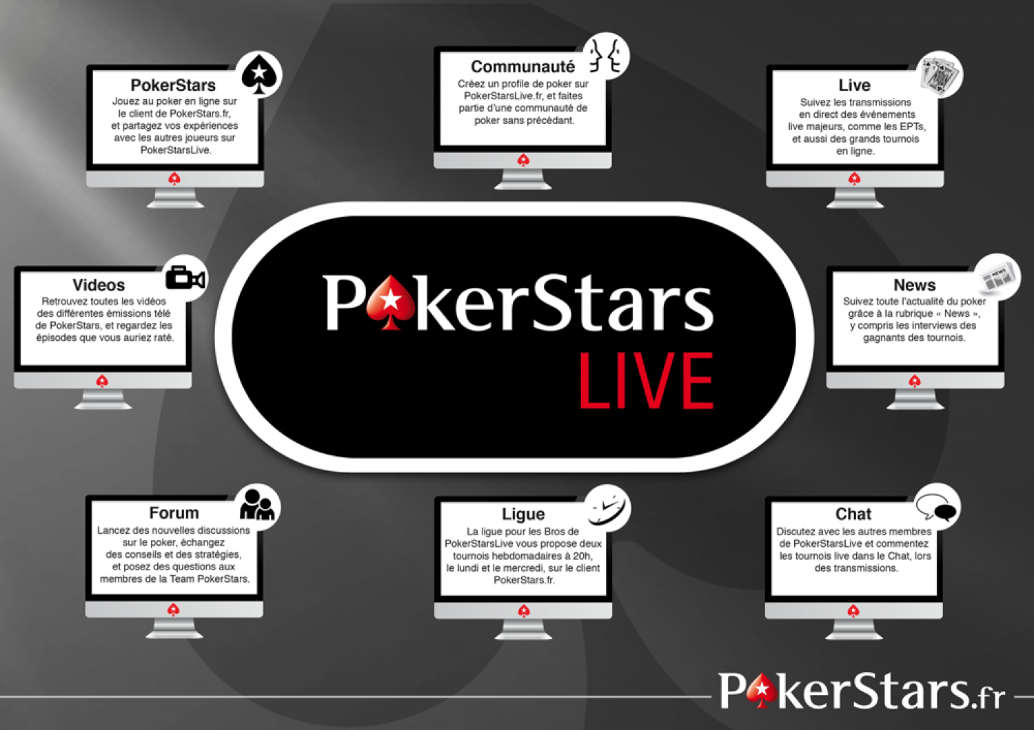 PokerStars Live Infographic