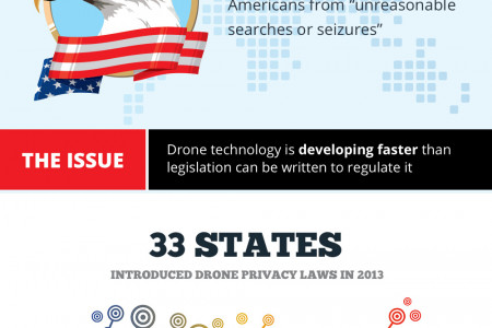 Police Drones: Technology Takes Crime Fighting To New Heights Infographic