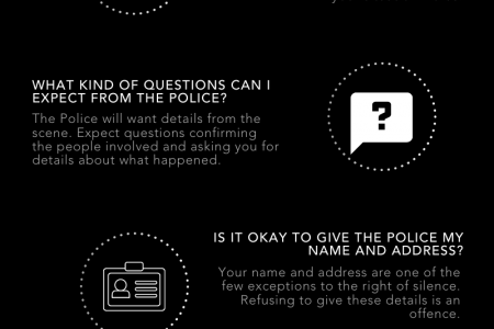 Police Interrogation: Understanding Your Right to Silence Infographic