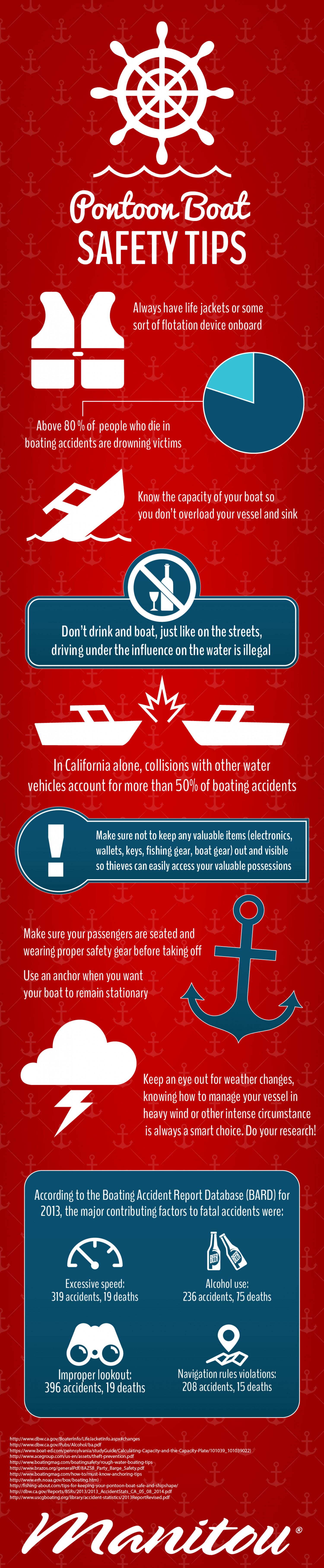 Pontoon Boat Safety Tips Infographic