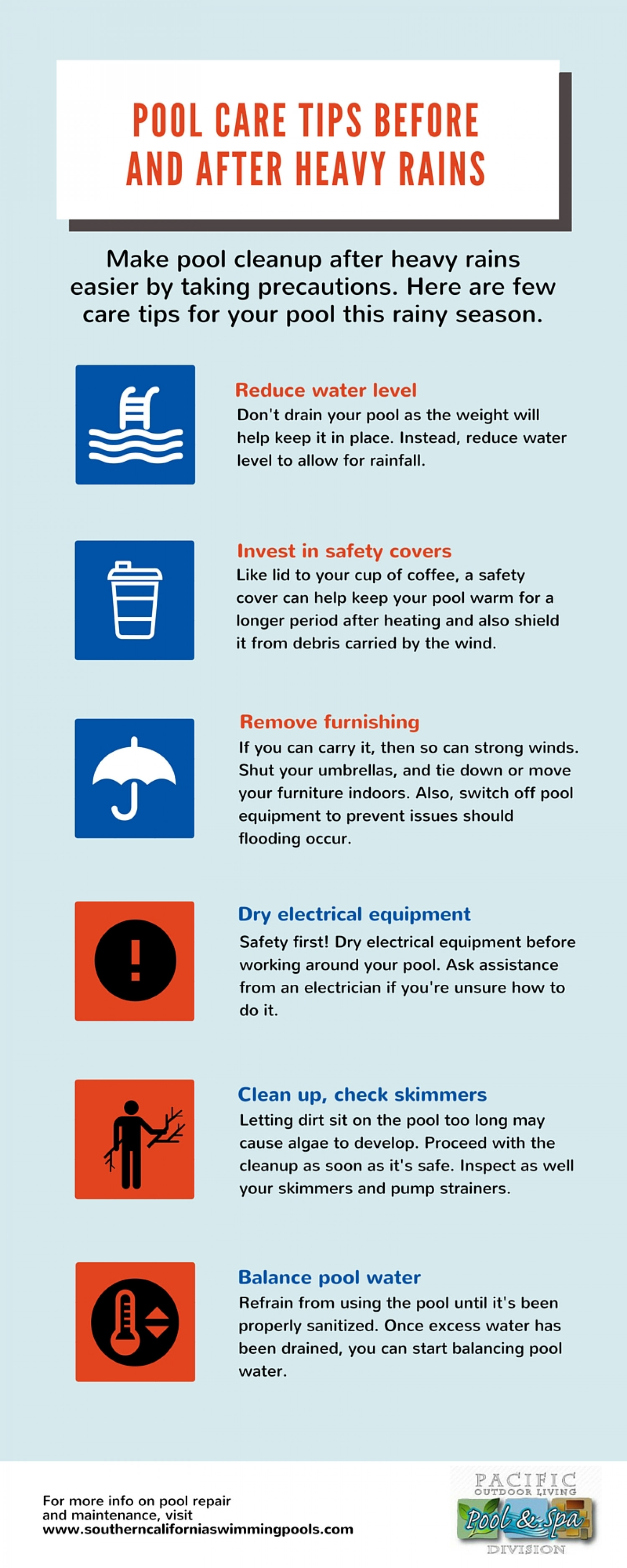 pool care tips before and after heavy rains infographic