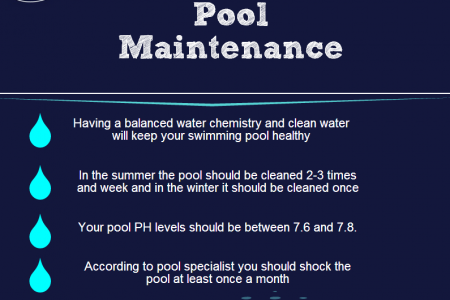 Pool Maintenance Infographic