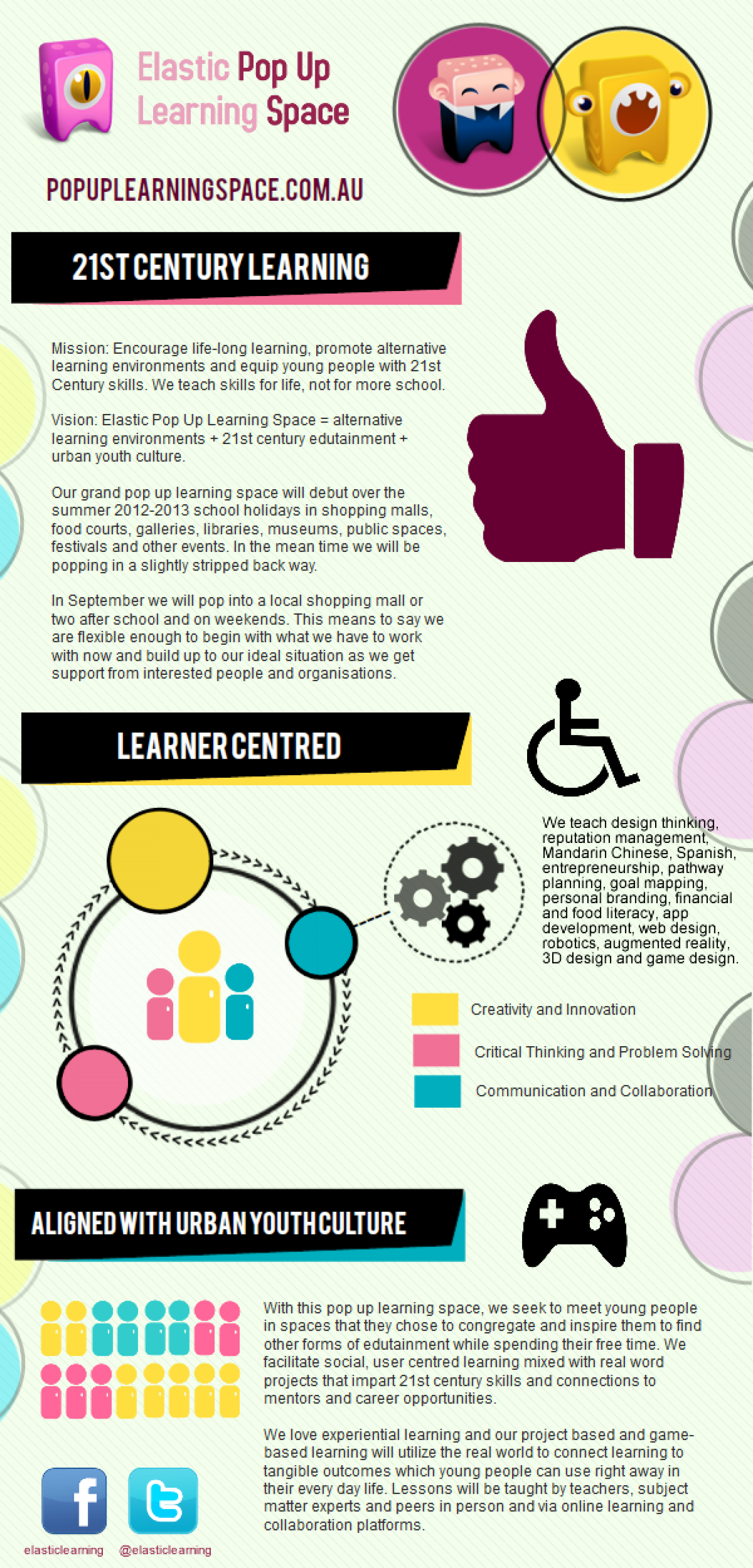 Pop Up Learning Space Infographic