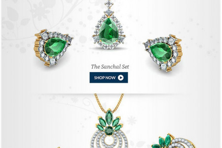 Popular Emerald Earrings In India Infographic