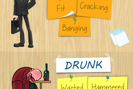 Popular English Slang Words Infographic