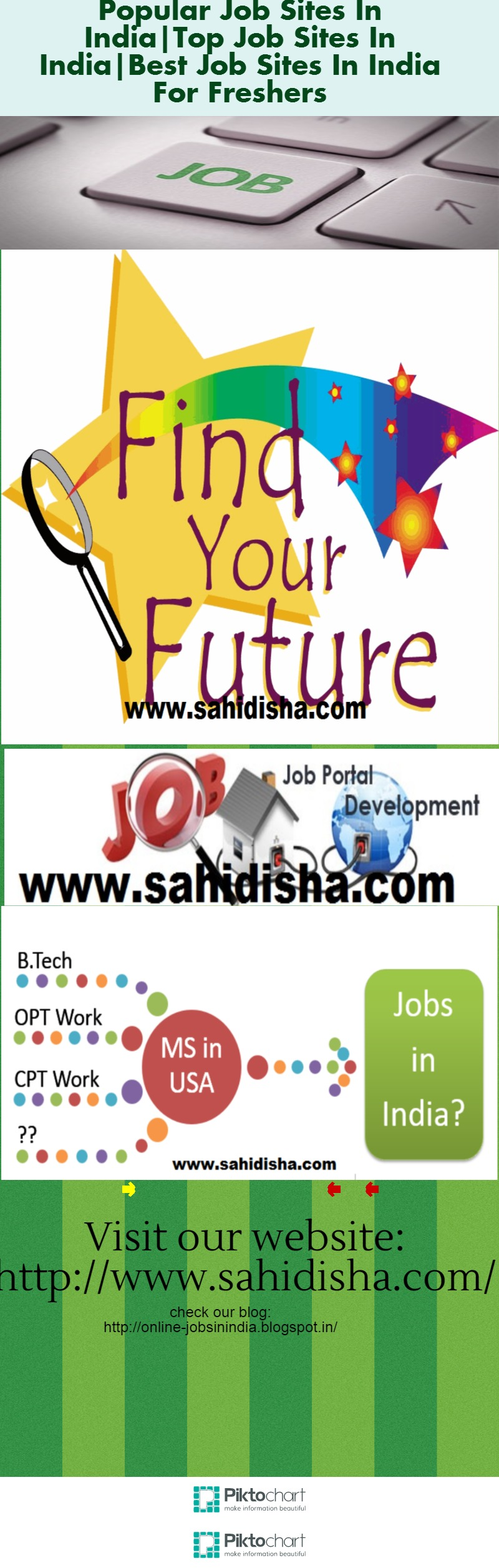 popular job sites in top job sites in best job sites popular job sites in top job sites in best job sites in for freshers ly