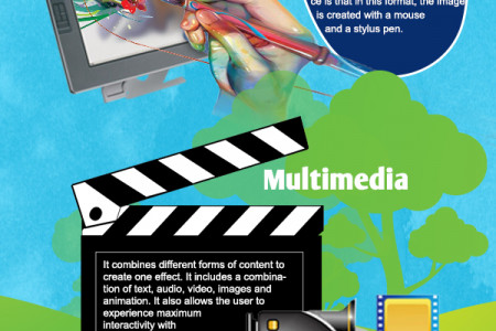 Popular Media  And Techniques Of Digital Art Infographic