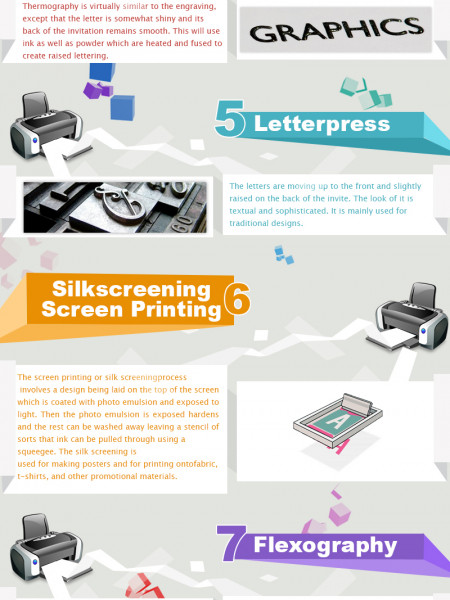Popular Printing Techniques Infographic