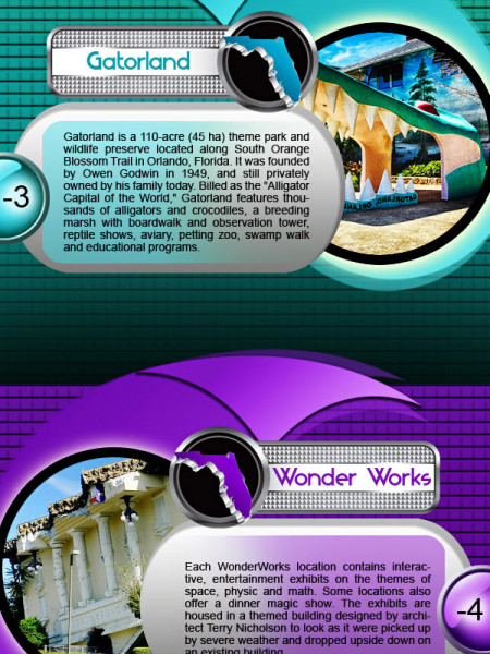 Popular Tourist Attractions in Orlando Infographics Infographic