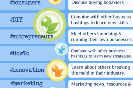 Popular Twitter Hashtags For Entrepreneurial Rock Stars [Infographic] Infographic