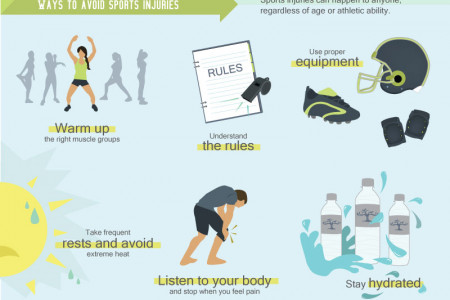 Portland Sports Injury Chiropractor Infographic