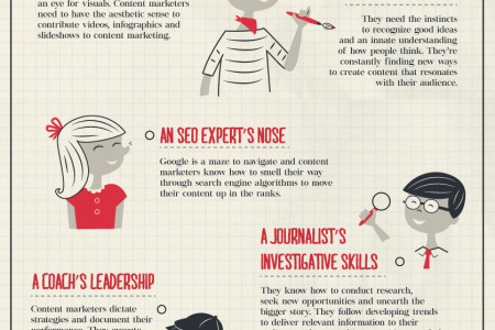 Portrait of a Content Marketer: More Than a Marketer Infographic