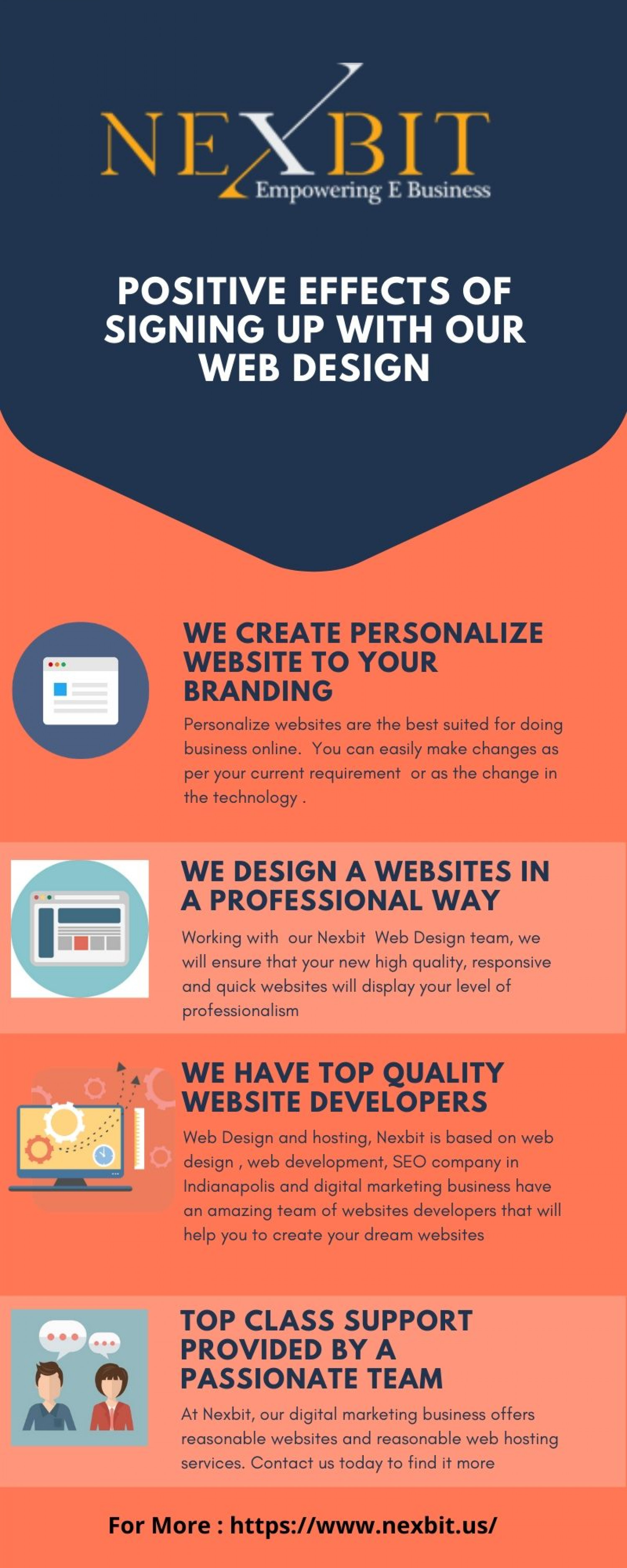 Positive Of Signing Up With Our Web Design Company in Indianapolis Infographic