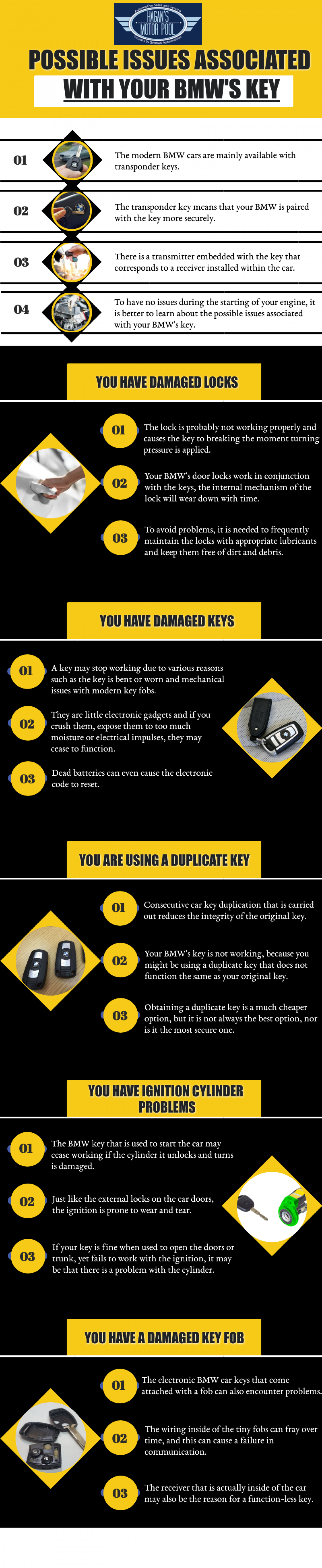 Possible Issues Associated with Your BMW's Key Infographic