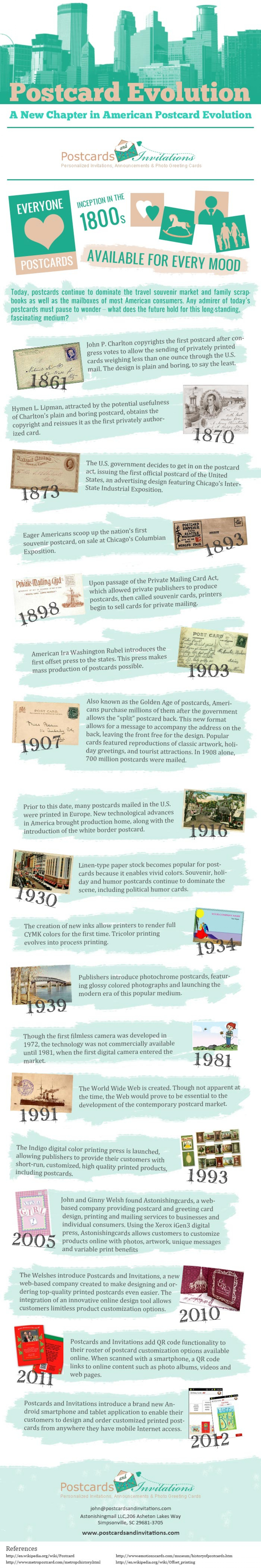 Postcard Evolution Infographic