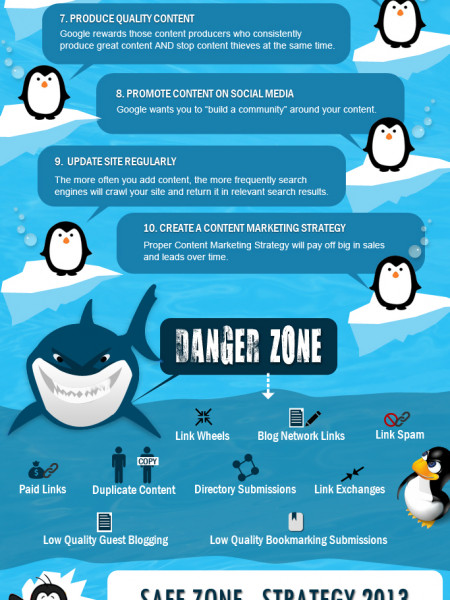 Post-Penguin 2.0 Checklist: 10 Things to Check Before Publishing Your Content Infographic
