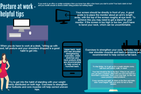 Posture at Work - Helpful Tips Infographic