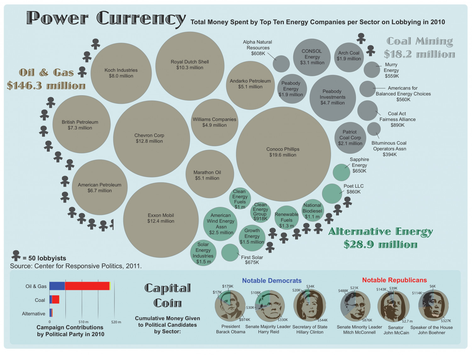 Power Currency Infographic