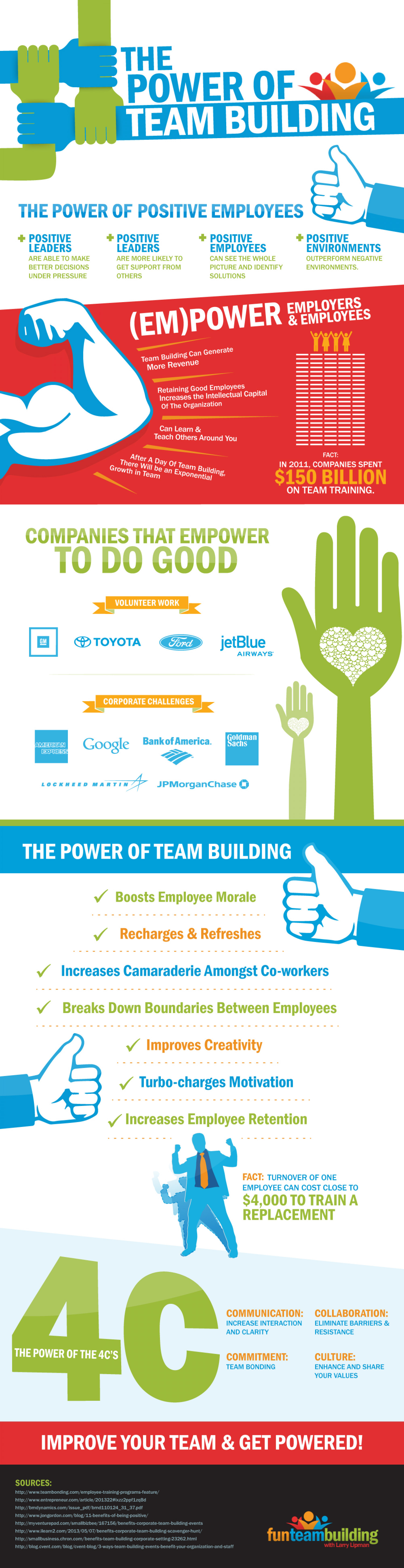 The Power of Team Building Infographic