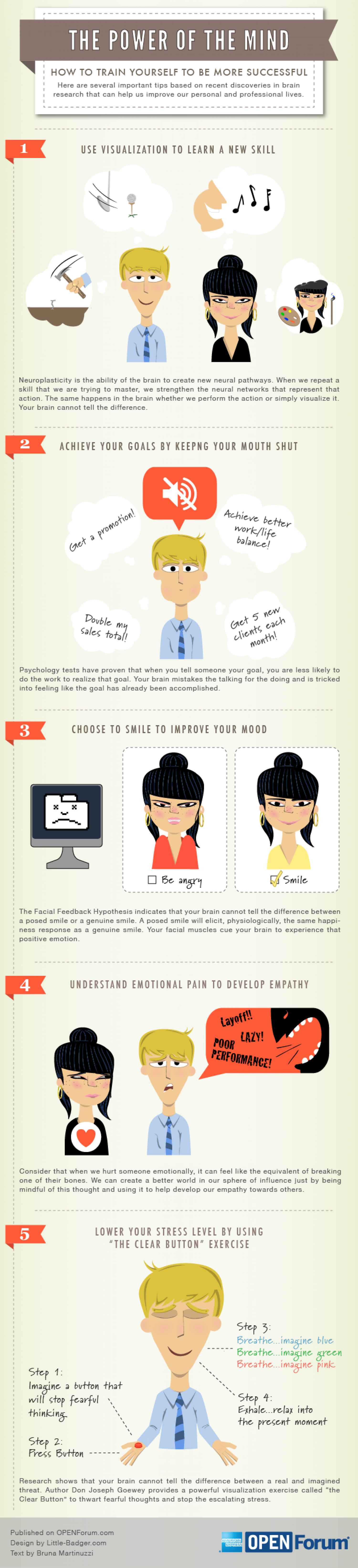Power of the Mind: 5 Ways Brain Research Can Help Your Business Infographic
