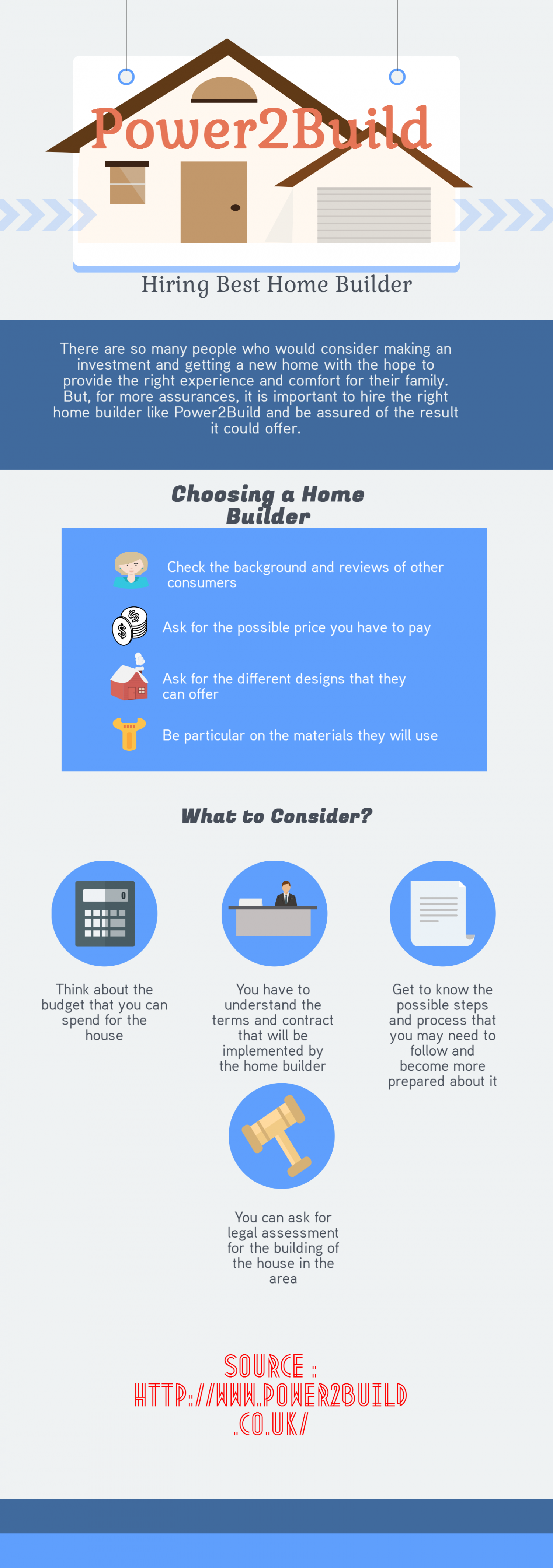 Power2Build Infographic