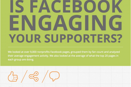 Powerful Facebook Engagement Infographic for Nonprofits! Infographic
