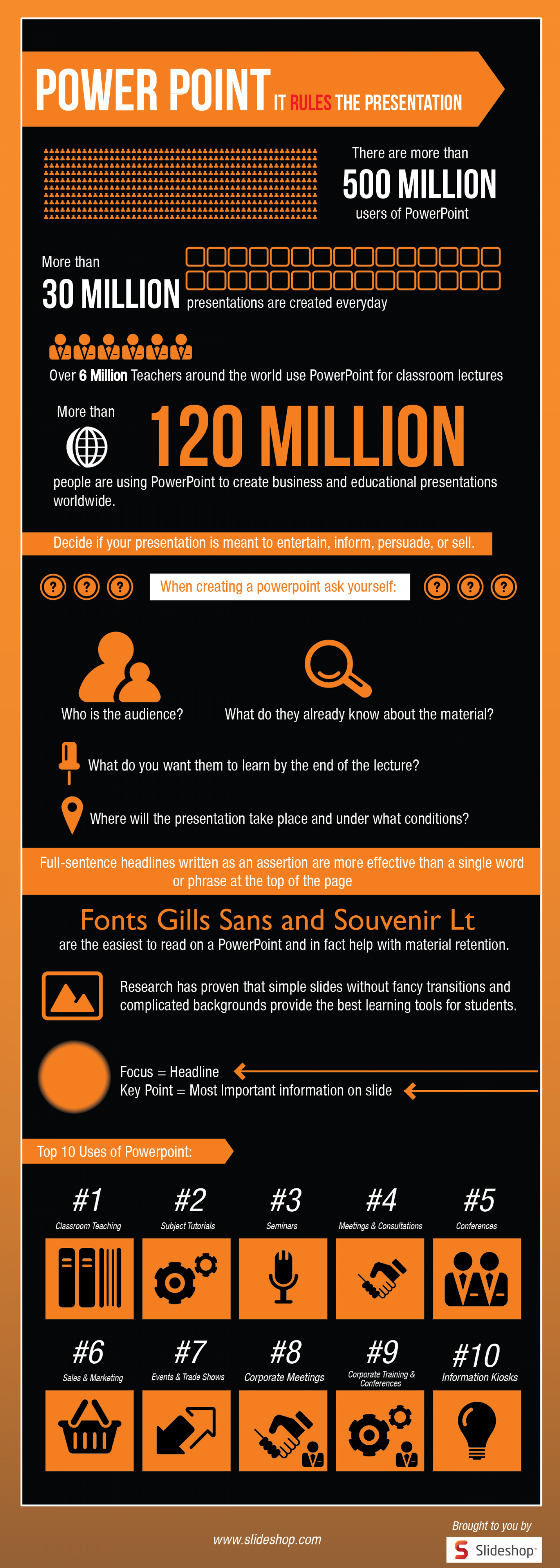 PowerPoint: It Rules the Presentation Infographic