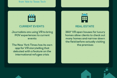 Practical Applications For Virtual Reality Infographic