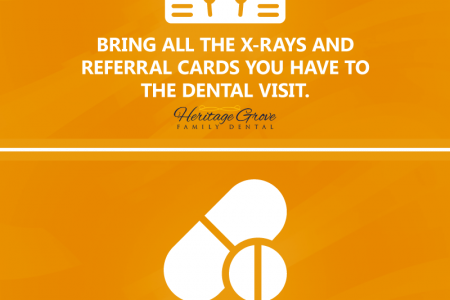Precautions to Take Before Root Canal Treatment Infographic