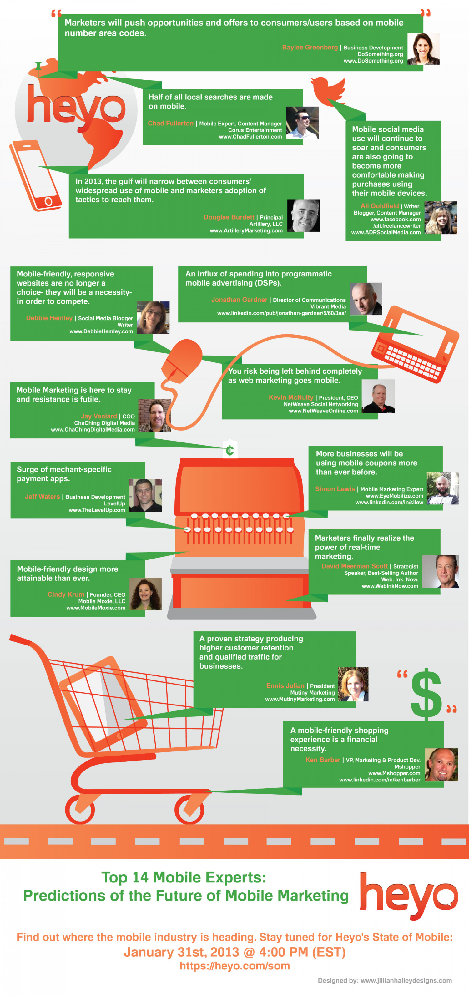 Predictions of Mobile Marketing Infographic